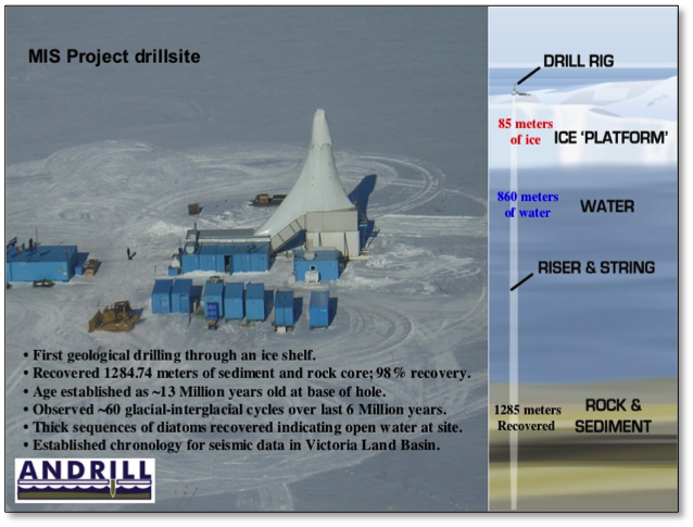 Andrill Program1